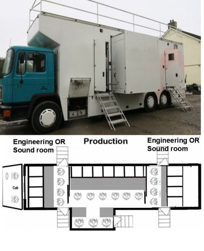 ob59 Man euro4  11m expanding OB truck, 3x air con,  wired. 12-16 camera. (spectra coachbuilt)